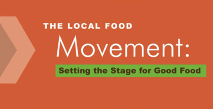 sliderCoverLocalfoodmovement