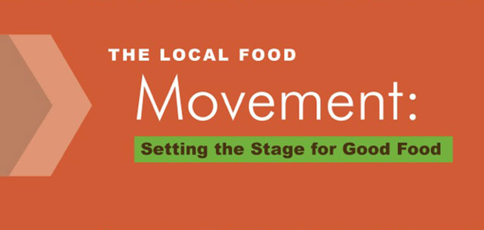 Q & A with Local Food Movement Expert Rich Pirog of MSU's Center for Regional Food Systems