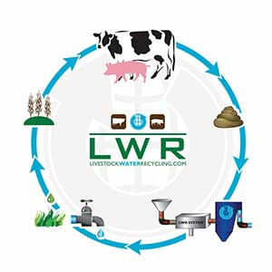 Image Credit: Livestock Water Recycling.